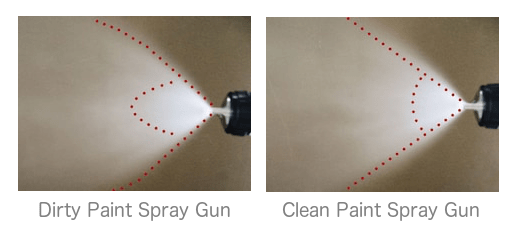 Dirty versus clean fluid and air passageways in paint spray gun